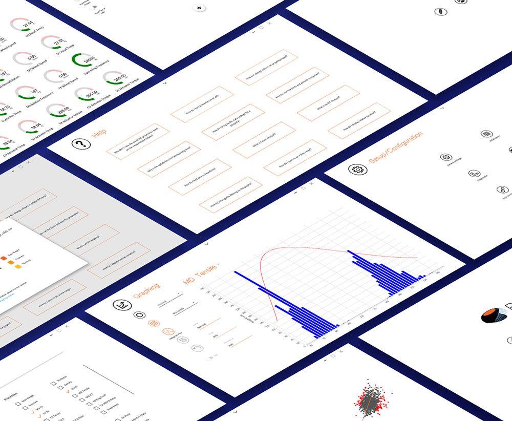 Paperform Predictive Software